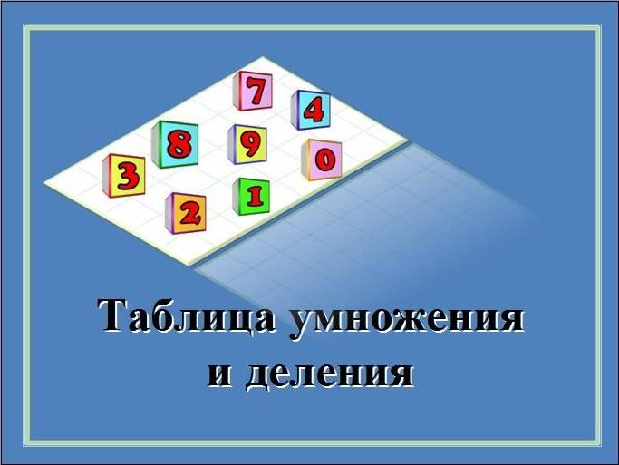 презентация таблица умножения и деления на 4