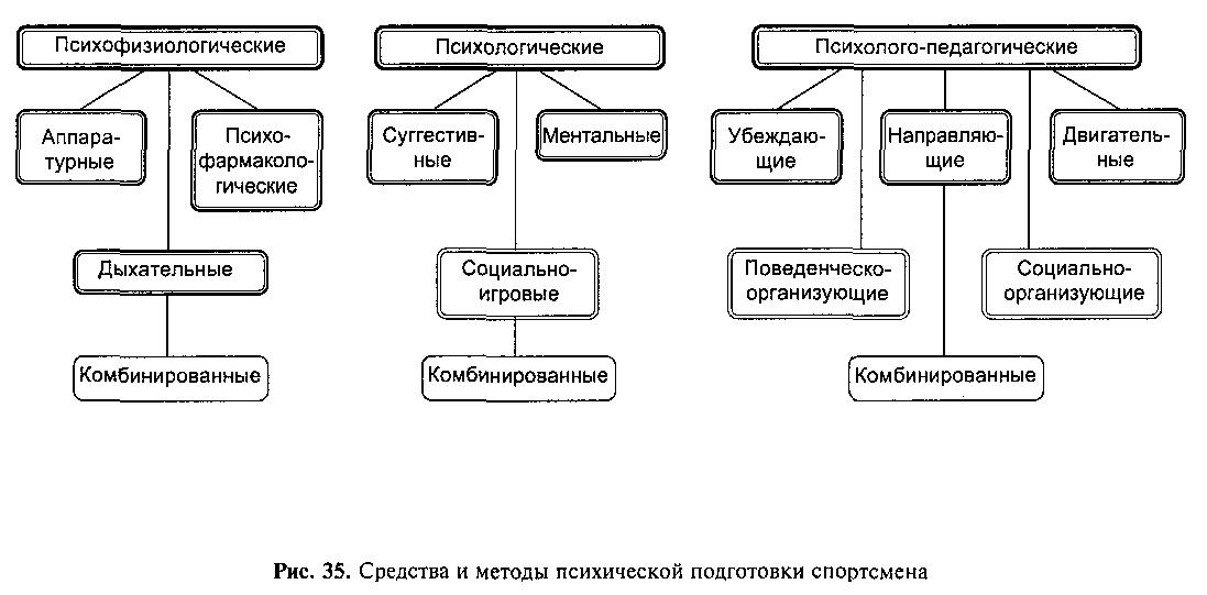 """Учебно-методическое пособие """""""