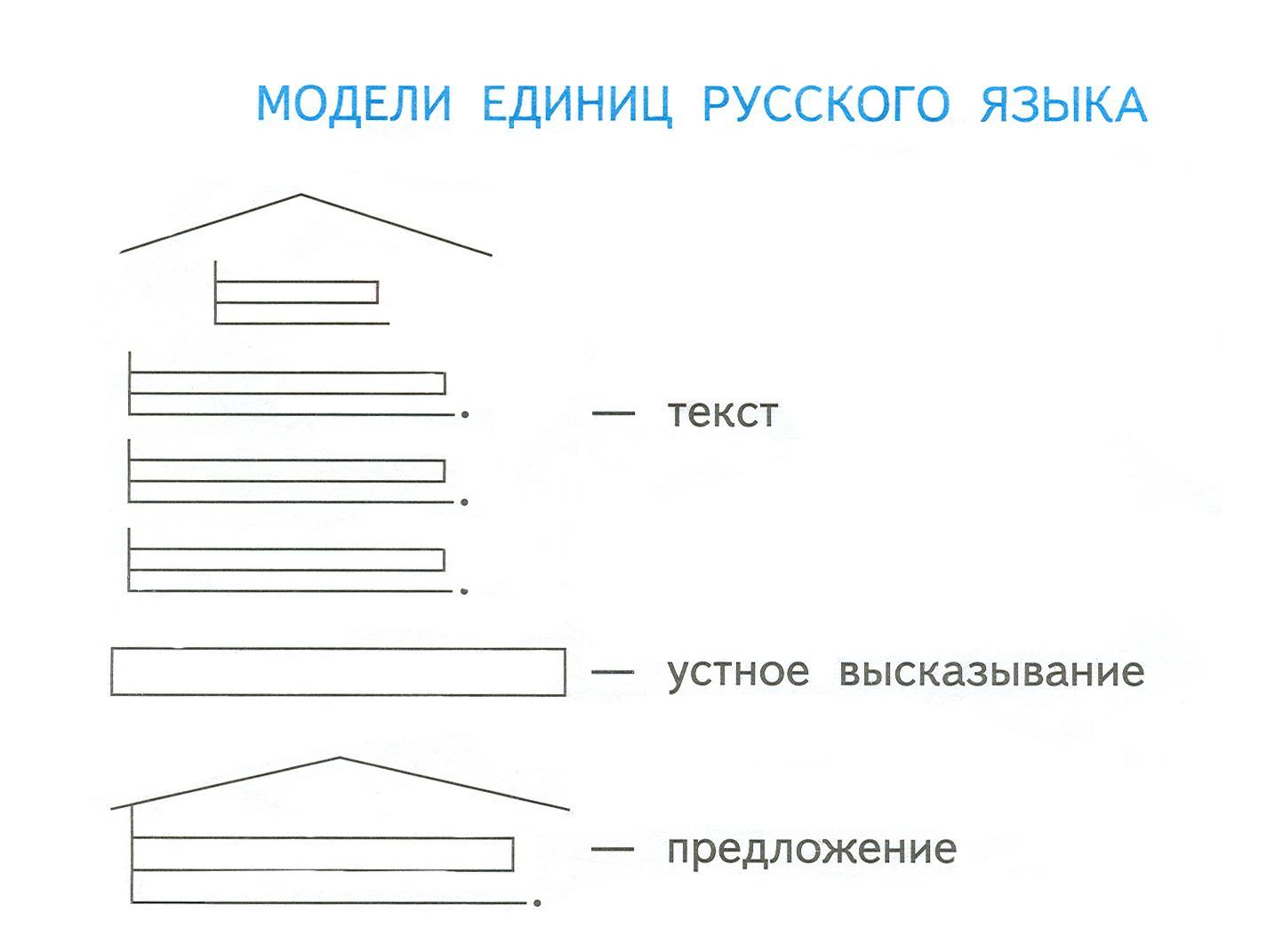Схемы предложений 1 класс фото