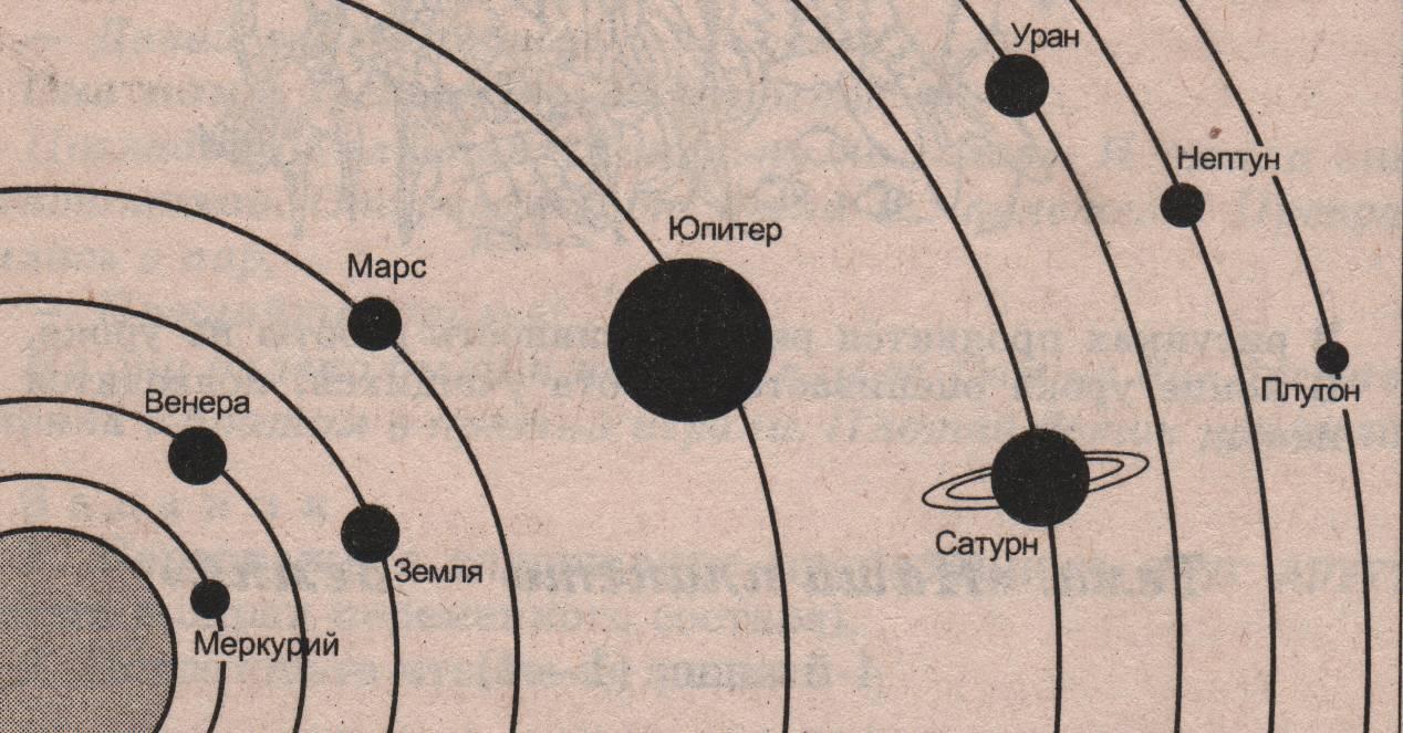 попробовать, хотя сколько планет вокруг земли в картинках среди