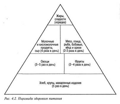 Классный час пирамида