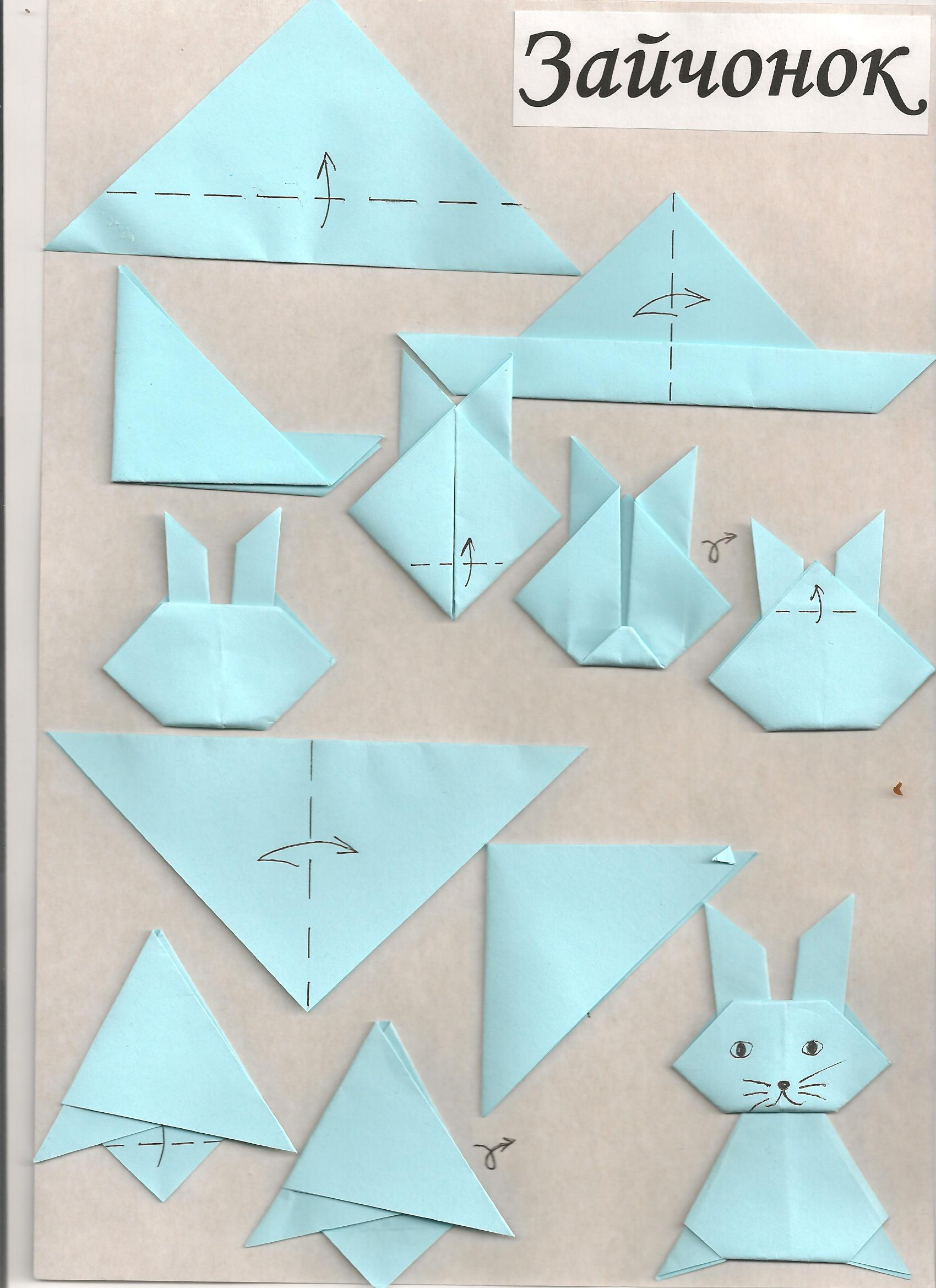 Технологическая карта по труду оригами