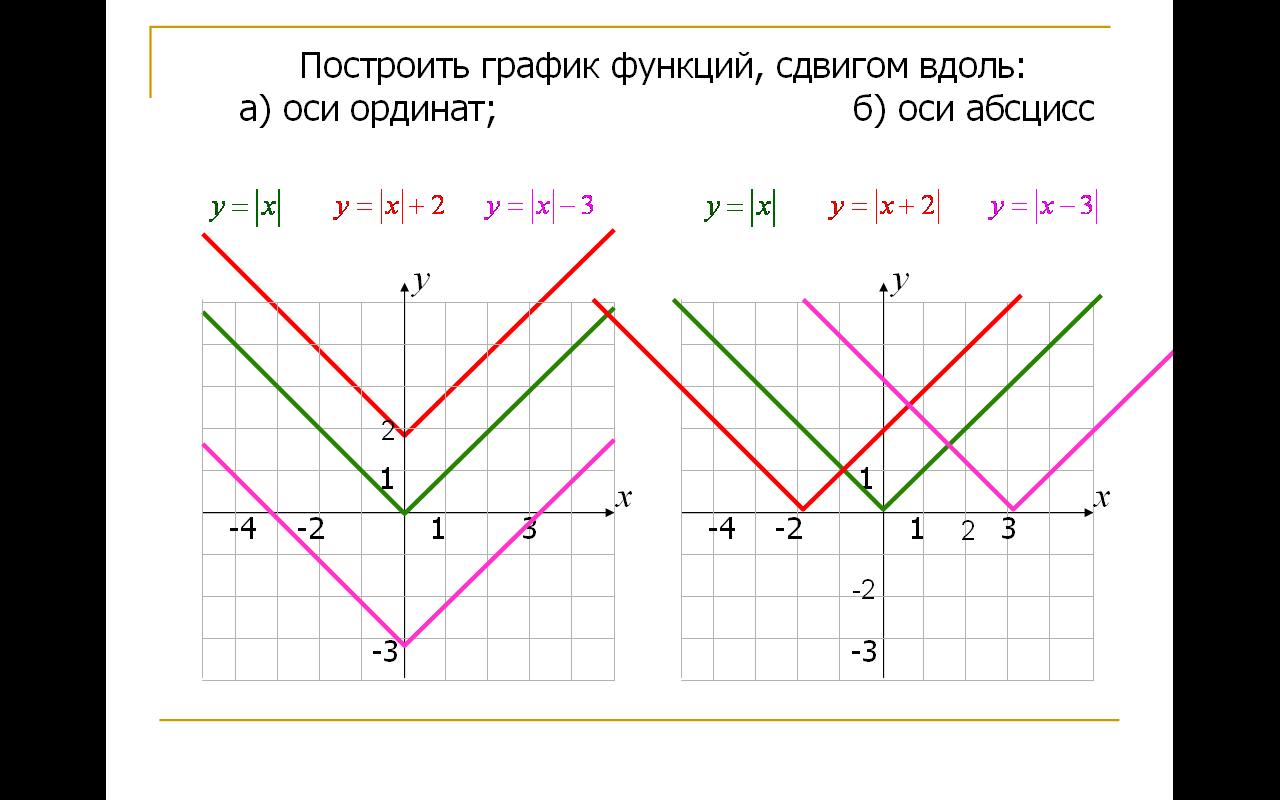 Функции работы с датами и временем функции vba