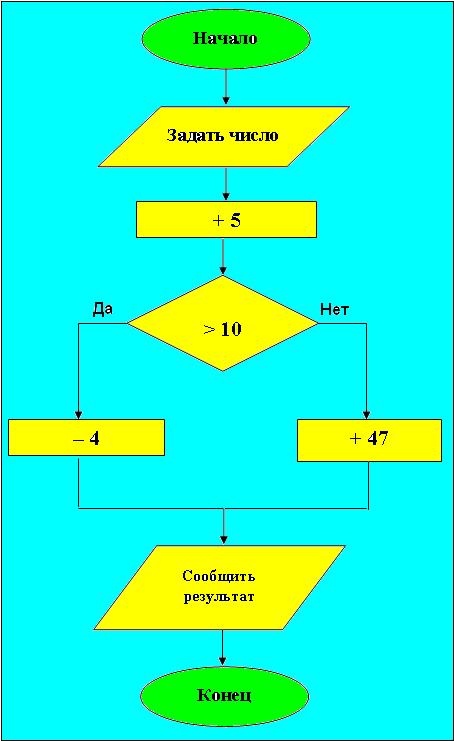 округ Границы теория алгоритмов для чайников Богородице перед