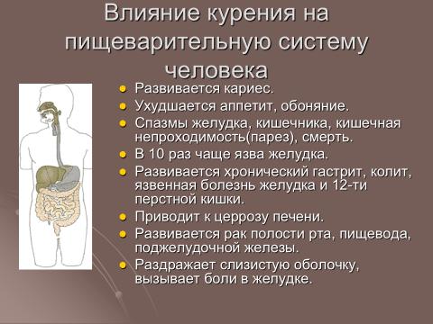 Влияние курения на жкт