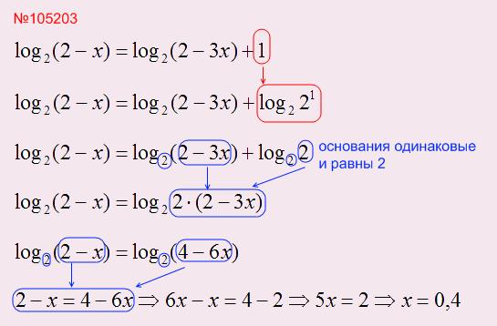 ЕГЭ по математике: задание В3