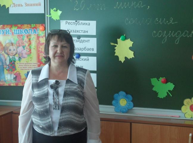 собучающее сочинение во 2 классе урок русского языка