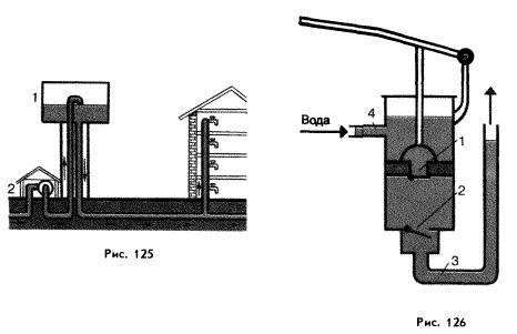 Схема устройства водопровода