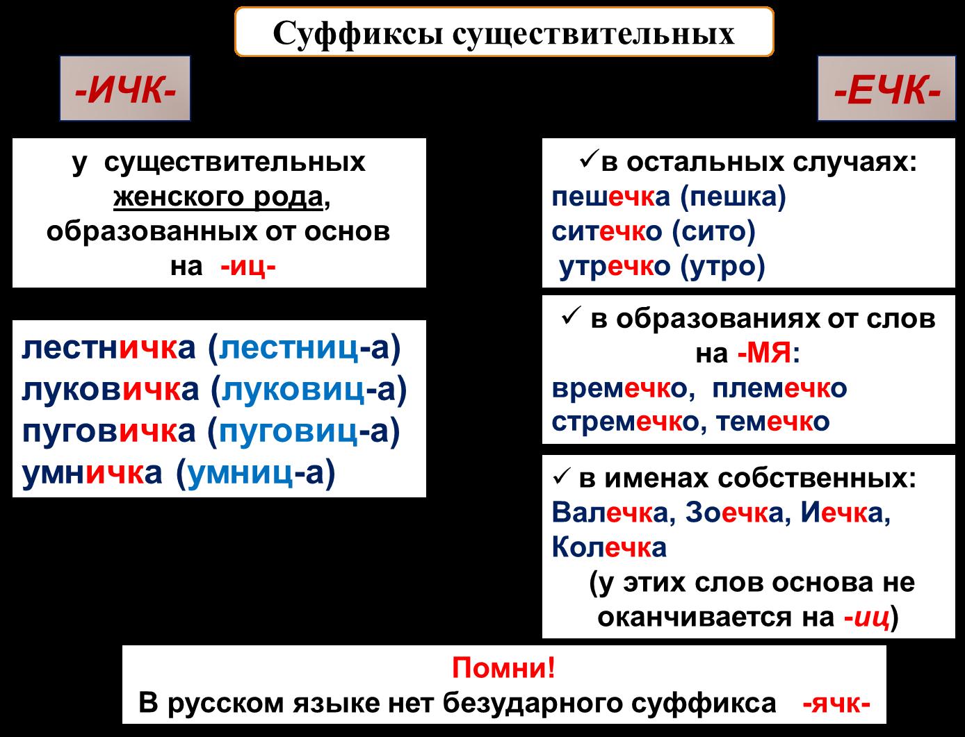 mesyachnie-ne-konchayutsya-2-nedeli