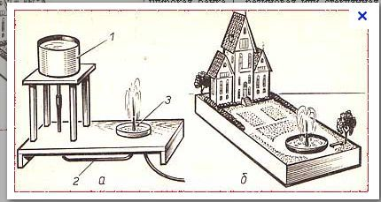 Как сделать макет фонтана своими руками